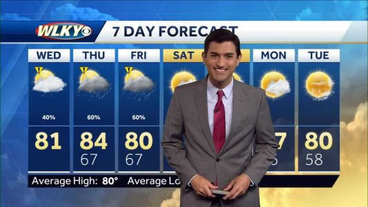 Rain and storm chances continue Wednesday