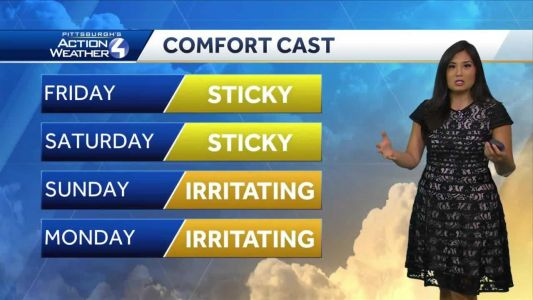 Hot and More Humid Friday