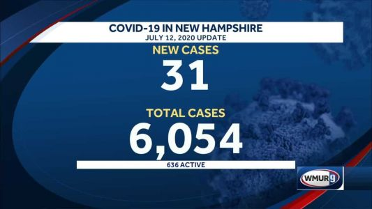 31 new positive cases of COVID-19 reported in NH, no new deaths