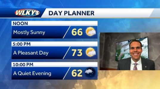 Dry for now, rain chances return this weekend