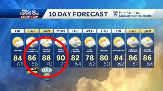 Forecast: things heat up this weekend