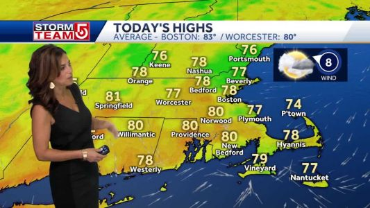 Video: Pop-up storms possible this afternoon