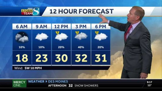 Wednesday forecast brings threats of wintry mix, blowing snow