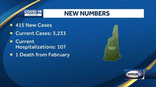 One new COVID-19 related death in NH, hospitalizations slightly decrease