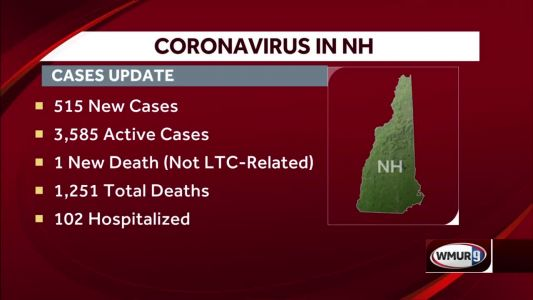 Illinois COVID-19 Update: IL reports 3,739 new coronavirus cases, 34 deaths