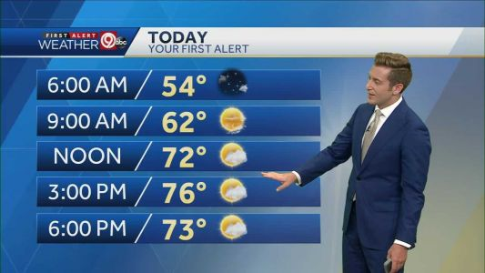Fall-like temperatures stick around for Tuesday and Wednesday