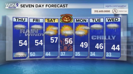 Thursday Forecast: Scattered morning showers, windy