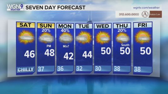 Cold, cloudy weekend; rain possible