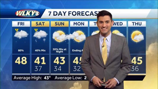 Cool and damp Friday