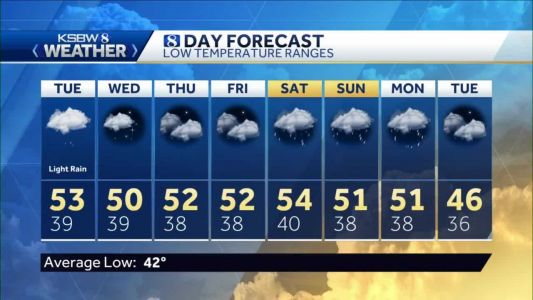 Shower chance late Tuesday, especially north