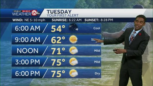 Mild weather continues Tuesday