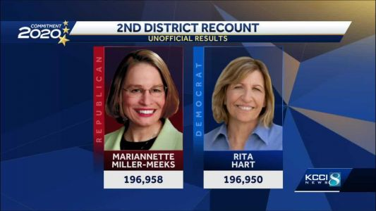 Miller-Meek, Hart remain confident as last county is to be recounted
