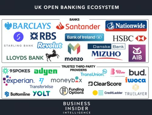 Tink acquired open banking fintech Openwrks to establish its position in the UK