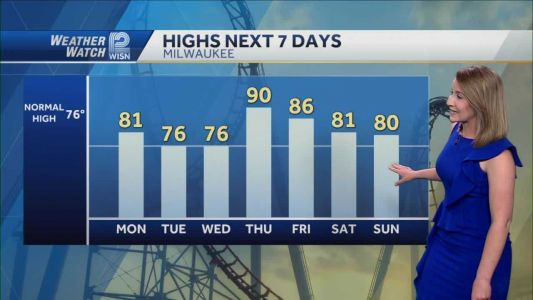 Videocast: Rollercoaster temperatures this week