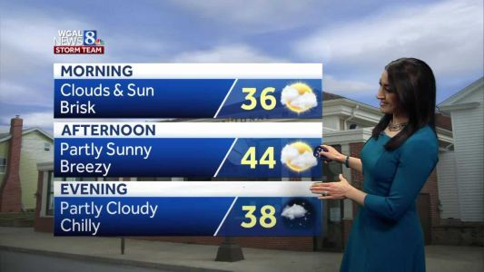 Forecast: 'Breezy' is the word of the day
