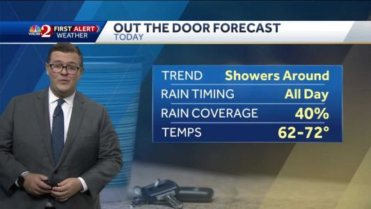 Cloudy with some showers Saturday in Central Florida