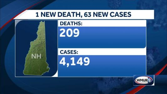 One additional death related to COVID-19 announced, 63 new cases