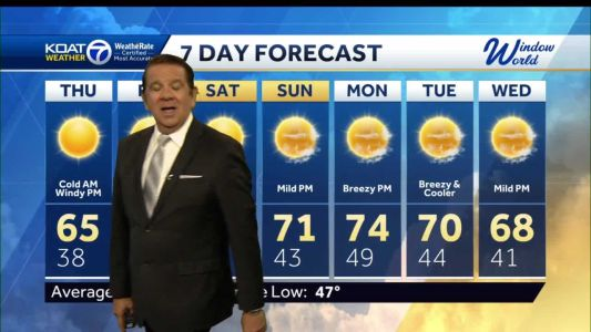 More cold weather on the way!