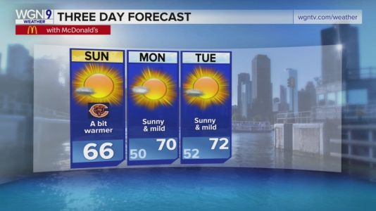 Sunny Sunday; Pleasant, mostly dry for start of the week